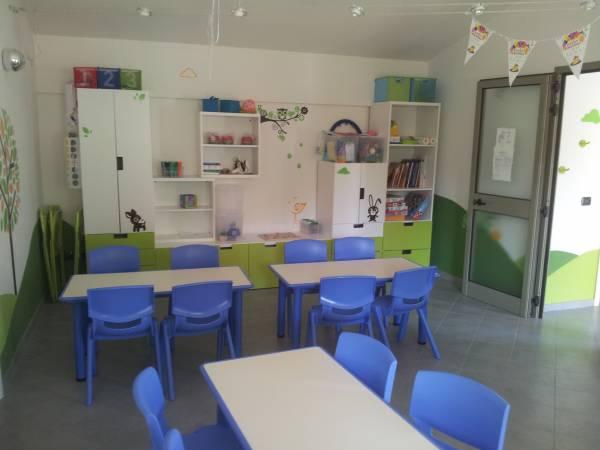 Scuola chiusa c e la casa di mary poppins for Interno della casa